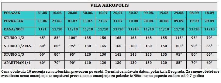 Vila Akropolis Makrigialos, Makrigialos, Letovanje, Grčka, Apartmani, Iskustva, Oniro travel