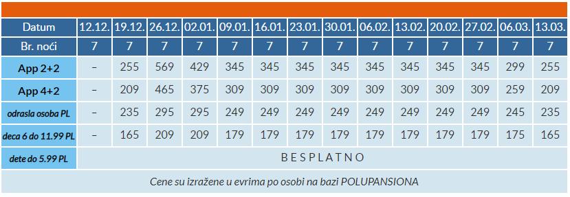 Hotel Belvedere 4* Bansko (Bugarska) 2021 cene