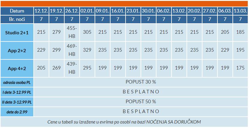 Hotel Grand Royale 4* Bansko Zimovanje - (Bugarska) cene 2021